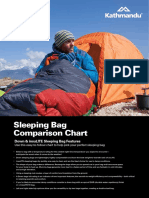 Download SleepingBagTechnicalComparisonChart