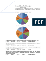 Data Interpretation Multiple Charts