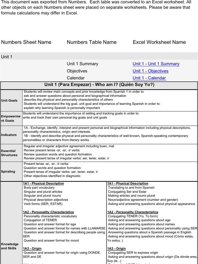 worksheet Tener Worksheet unit 1 plan grammatical number conjugation