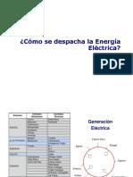 Interconexion eléctrica