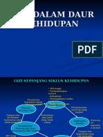 GDH (BUMIL & BUSUI) (7)
