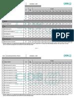 CIDB Building Material Rate