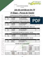 Situação corrida ao KM 70 - 5ª Etapa 2ª VOLTA PORTUGAL MASTERS