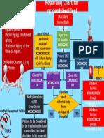 ERP Editable Flow Chart(1)