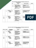 RPT PJK T2 2017.doc