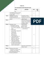 Check List Dokument Pp