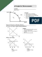 essentialgraphsformicroeconomics.pdf