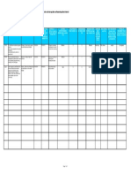 Copy of Risk Register Template