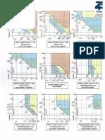 Richtlijn PED 97-23-EG Overzichttabel Hq