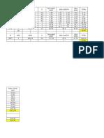 PILE AND RAFT COMPARISION.xlsx