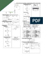 STPM Physics Chapter 17 Electromagnetic Induction