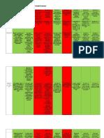 Exercício tabela completo.docx
