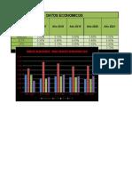Plantilla Contable Proyección Estados Financieros