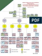 ORGANIGRAMA_FUNCIONAL-APPRA-ATG.pdf