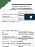 La organización del aprendizaje en la educación primaria.pdf