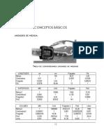 Tablas de Conversión de Unidades INACAP.pdf