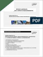 U.D.+4-3+RIESGOS+ERGONOMICOS+Y+PSICOSOCIALES+_Modo+de+compatibilidad_