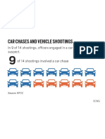 San Bernardino County OISs involving cars