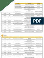 Listado de Clinicas.pdf