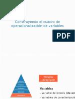 Capitulo 4 - Operacionalización de Variables