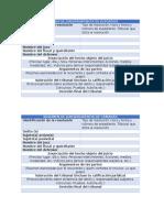 RESUMEN+DE+JURISPRUDENCIA+modelo+010517