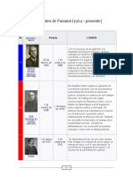 Presidentes de Panamá.docx