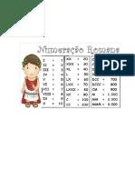 Sintese Numeração Romana