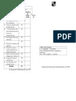 Pauta de Evaluación PPT