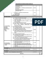 3.6 Rubric KPMT 2017 (Dalam Bahasa Inggeris)