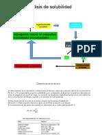 Análisis de solubilidad.pptx