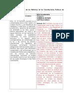 Cuadro Comparativo de Las Reformas de Las Constituciones Políticas de Nicaragua