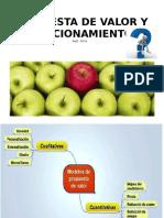 Presentación Power Pont Propuesta de valor y posicionamiento