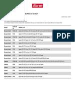 Programme Prévisionnel Des Vols AIR TAHITI Pour Ce Mardi 16 Mai