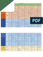 ATI-Malla de sesiones.pdf