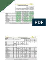 3 Datos Evaluacion Sensorial Diplomado 2016