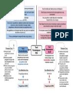 Teori Pembelajaran PSV