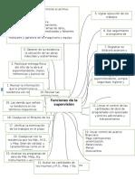 Mapa mental de normatividad de la construcción