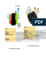 Plastics Recycling Codes and Why They Are Important