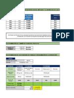 Estudio Economico y Financiero MilQuinoa