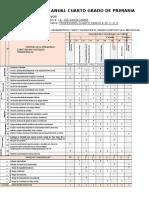 Planificacion Anual Cuarto Grado 170307085357 (1)