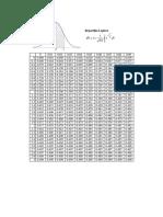 anexa 1 repartitia laplace.pdf