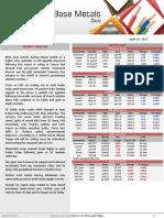Base Metals Market Report  25 April 2017