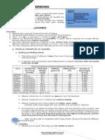 Hydrocarbons - Alkanes Notes