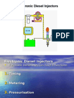 Electronic Diesel Injectors