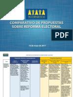 COMPARATIVO DE PROPUESTAS SOBRE REFORMA ELECTORAL