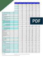 Admin Staff by Schools 2016-17