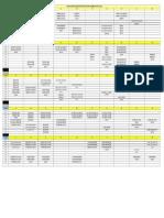 i̇ngi̇li̇zce Öğretmenli̇ği̇ 2016-2017 Güz Dönemi̇ Ders Programi