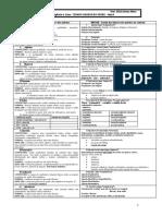 morfossintatica esquema.pdf