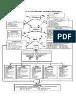 Nomenclatura Resumen Quimica Inorganica