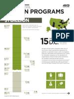 348540153-pp-v17n02-infographic-pdf